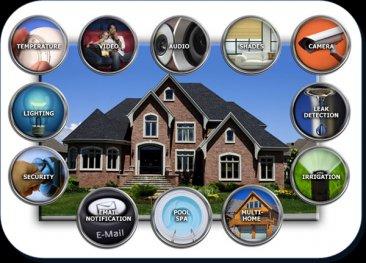 Какие бывают системы умный дом