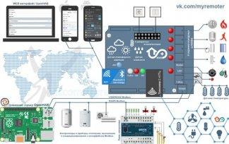 OpenHAB и Arduino. Умный дом
