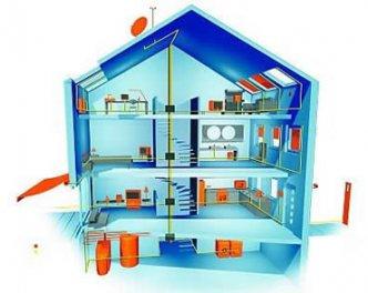 Smart-House: система умный дом