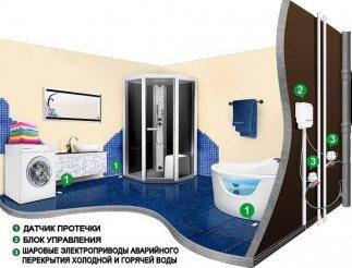 Умный дом - защита от протечек
